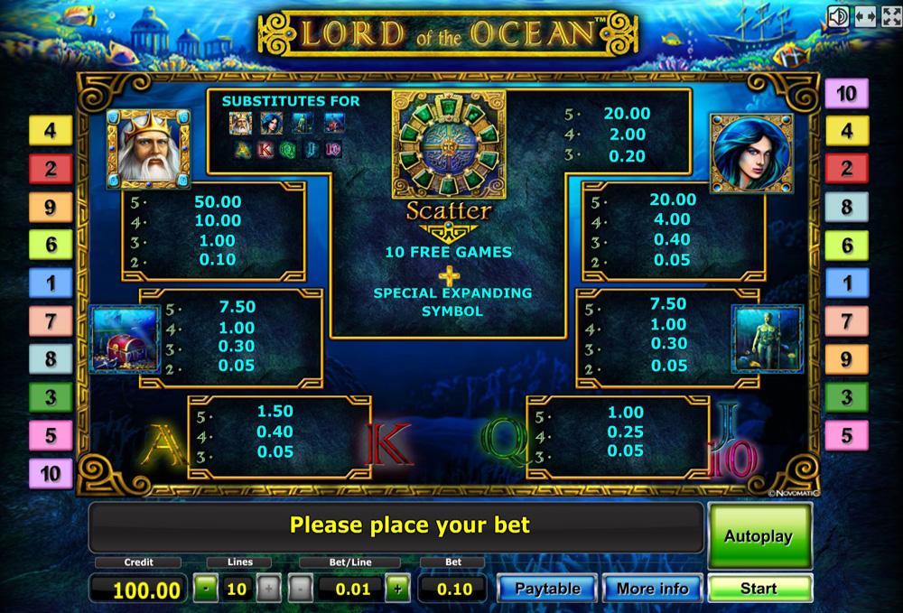 символы автомата лорд океана