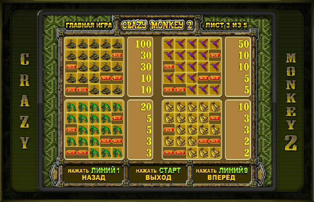Символы игрового автомата Crazy Monkey 2