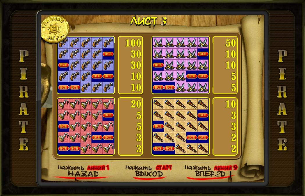 Символы игрового автомата Пираты